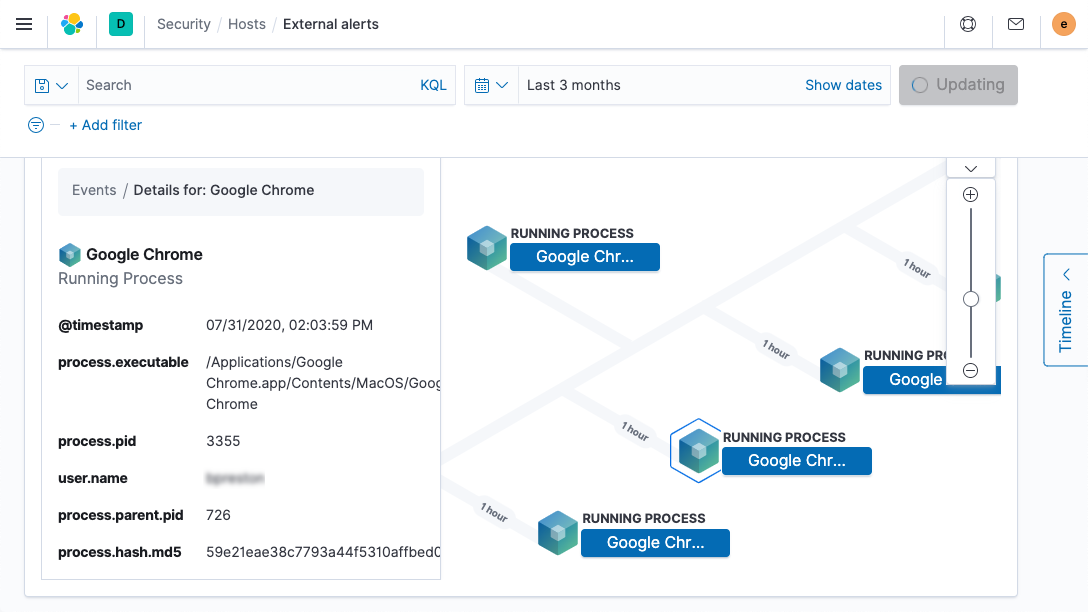Elastic Security EDR with Sofecta SaaS process tree