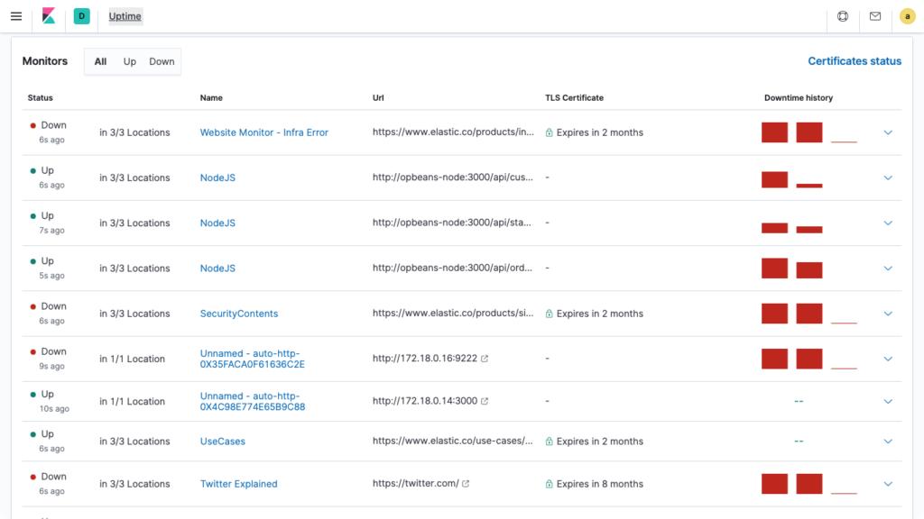 API monitoring Elasticsearch for System Uptime Monitoring