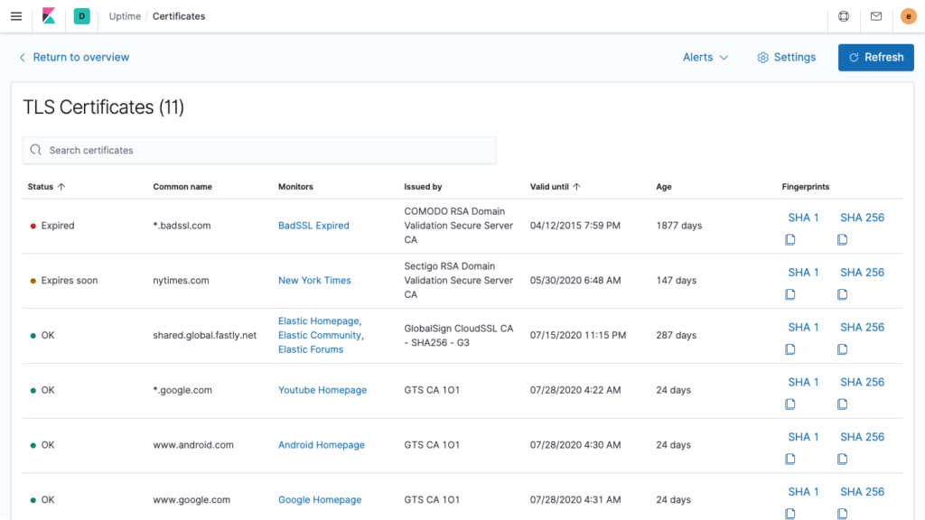 System uptime monitoring software with Elasticsearch SaaS
