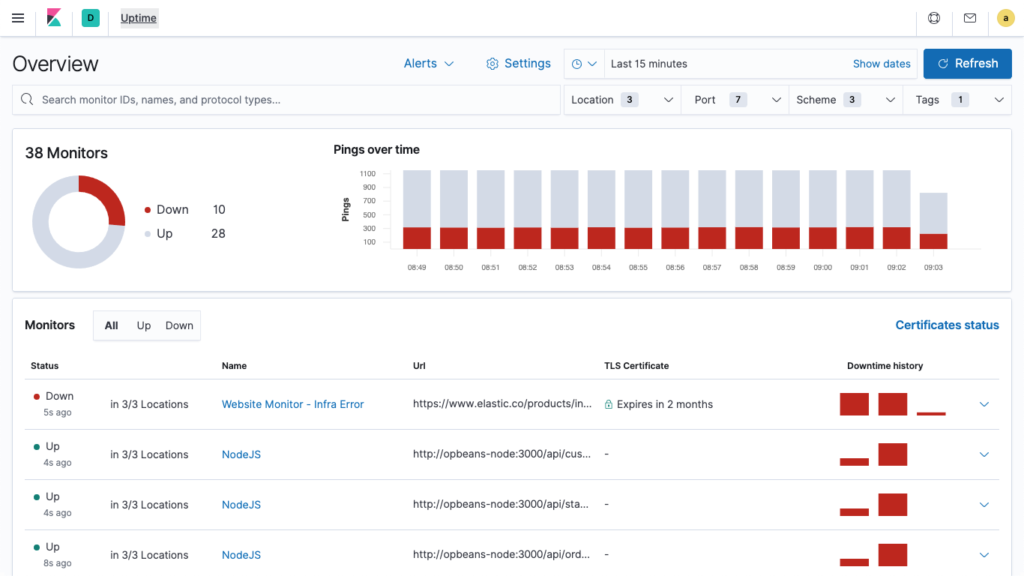 System Uptime Monitoring with Elastic search